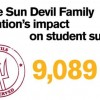 ASU Sun Devil Family Association Scholarship