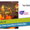 Top Scholarships for Drummers