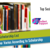 Apply for Top Social Work Scholarship
