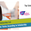 Top Scholarships for Hispanic Women